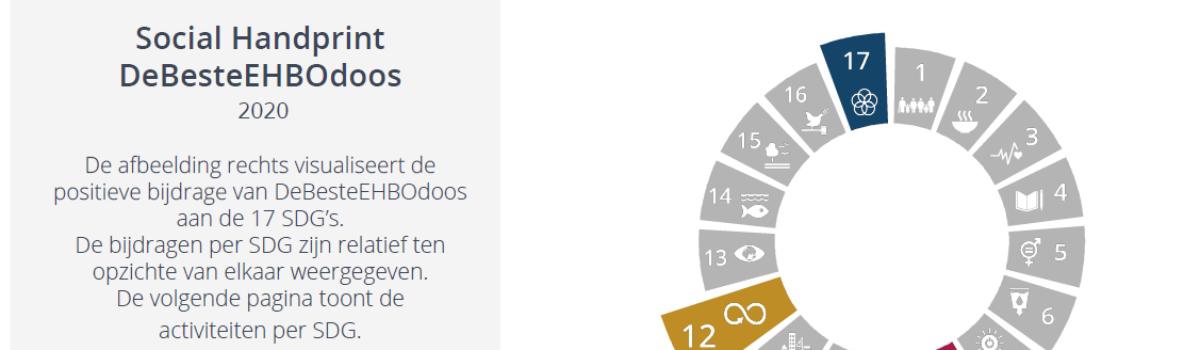 Sociale impact deBesteEHBOdoos ruim half miljoen euro